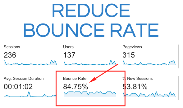 Reduce Bounce Rate Title Image